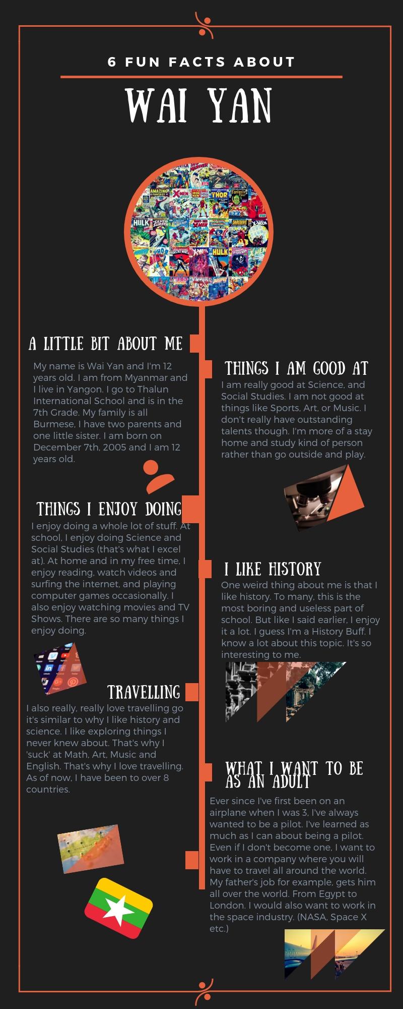 6 Fun Facts About Wai Yan